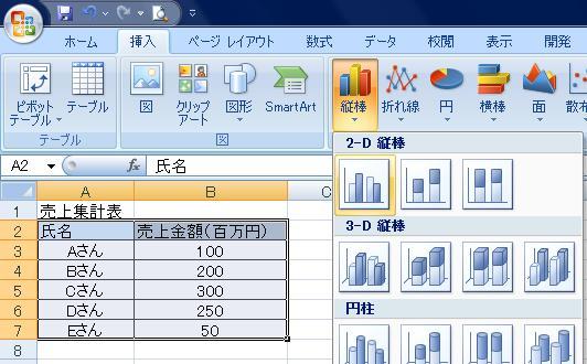 エクセルグラフ簡単作成方法2