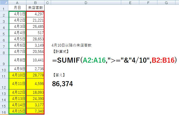 Excelで日付条件を入力する方法
